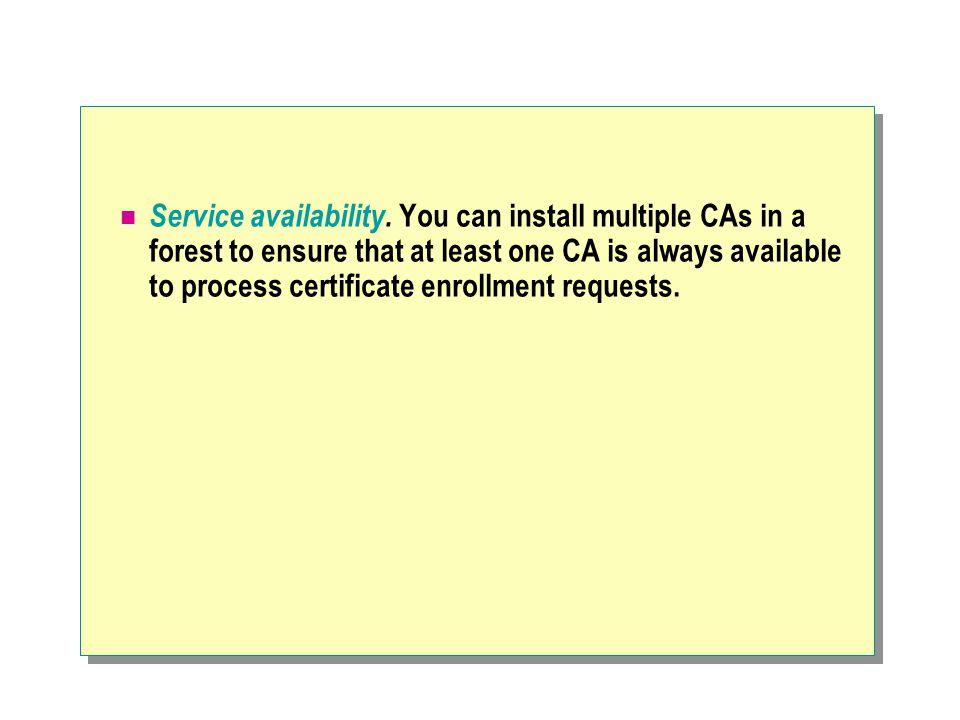 Service availability.