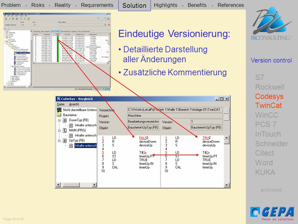 Problem - Risks - Reality - Requirements - Solution - Highlights - Benefits - References Page 19 of 33 Detaillierte Unterschiede - S7 Detaillierte Darstellung aller Änderungen Zusätzliche Kommentierung Eindeutige Versionierung: S7 WinCC InTouch Citect Word...