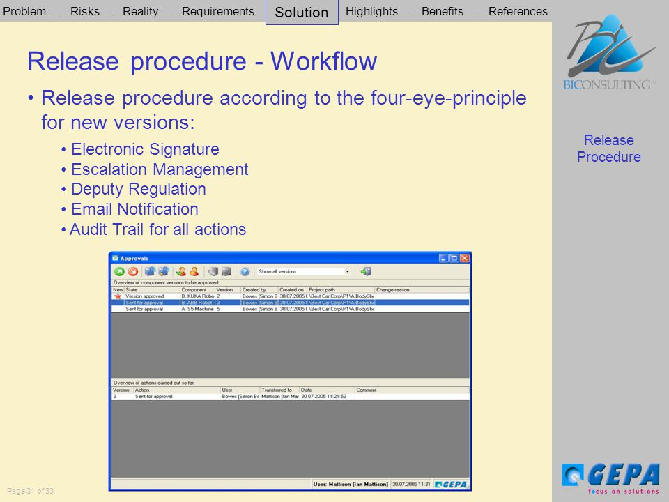 Problem - Risks - Reality - Requirements - Solution - Highlights - Benefits - References Page 31 of 33 Release Procedure Release procedure according to the four-eye-principle for new versions: Electronic Signature Escalation Management Deputy Regulation Email Notification Audit Trail for all actions Release procedure - Workflow Sicherheitsrichtlinien für Benutzer Solution