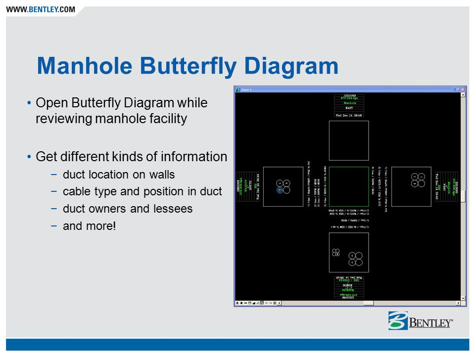Manhole Butterfly Diagram Open Butterfly Diagram while reviewing manhole facility Get different kinds of information −duct location on walls −cable type and position in duct −duct owners and lessees −and more!