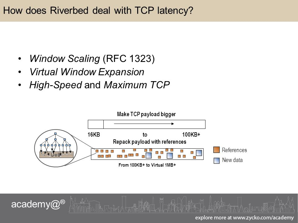 academy@ ® How does Riverbed deal with TCP latency.