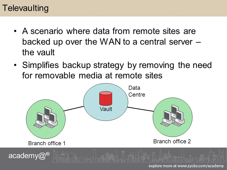 academy@ ® Televaulting A scenario where data from remote sites are backed up over the WAN to a central server – the vault Simplifies backup strategy by removing the need for removable media at remote sites Data Centre Vault Branch office 1 Branch office 2