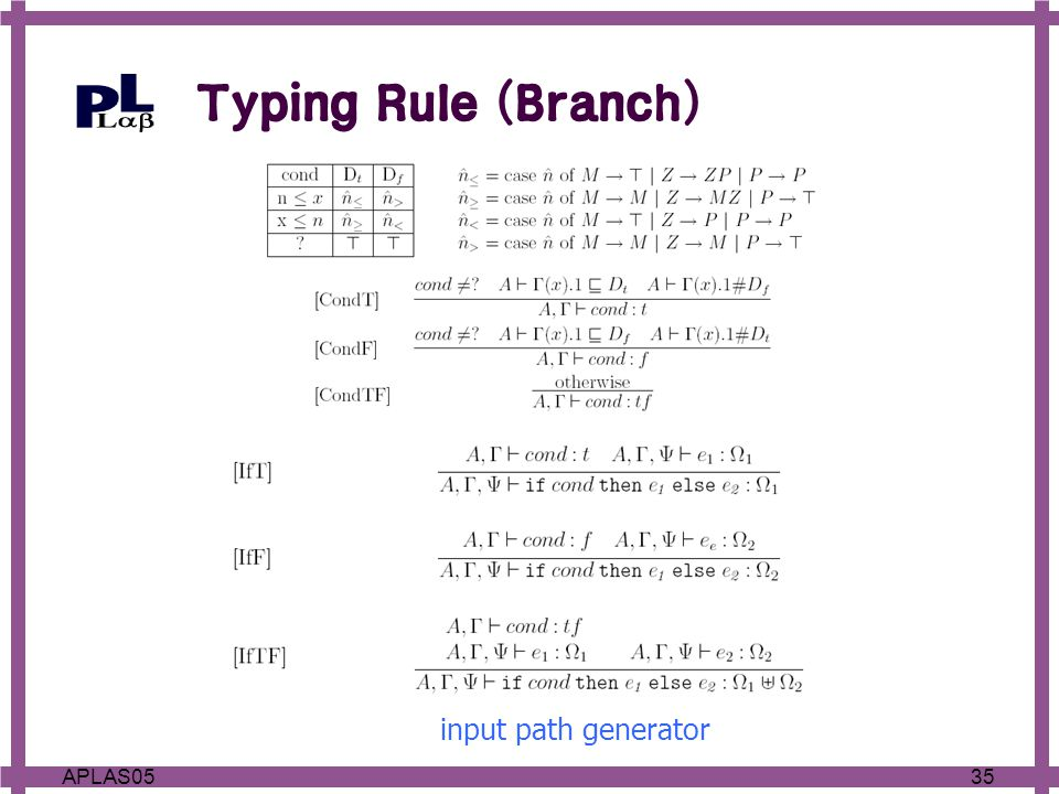 35APLAS05 Typing Rule (Branch) input path generator
