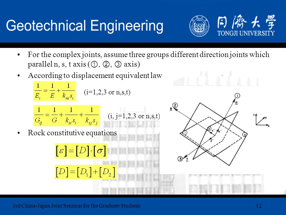 3rd China-Japan Joint Seminar for the Graduate Students12 For the complex joints, assume three groups different direction joints which parallel n, s, t axis ( ①, ②, ③ axis) According to displacement equivalent law Rock constitutive equations (i=1,2,3 or n,s,t) (i, j=1,2,3 or n,s,t)