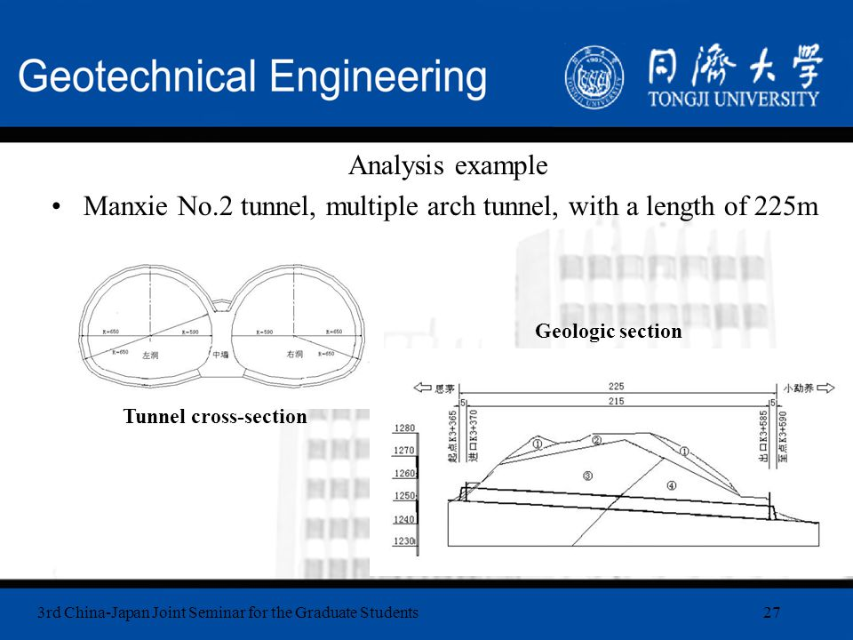3rd China-Japan Joint Seminar for the Graduate Students27 Analysis example Manxie No.2 tunnel, multiple arch tunnel, with a length of 225m Tunnel cross-section Geologic section