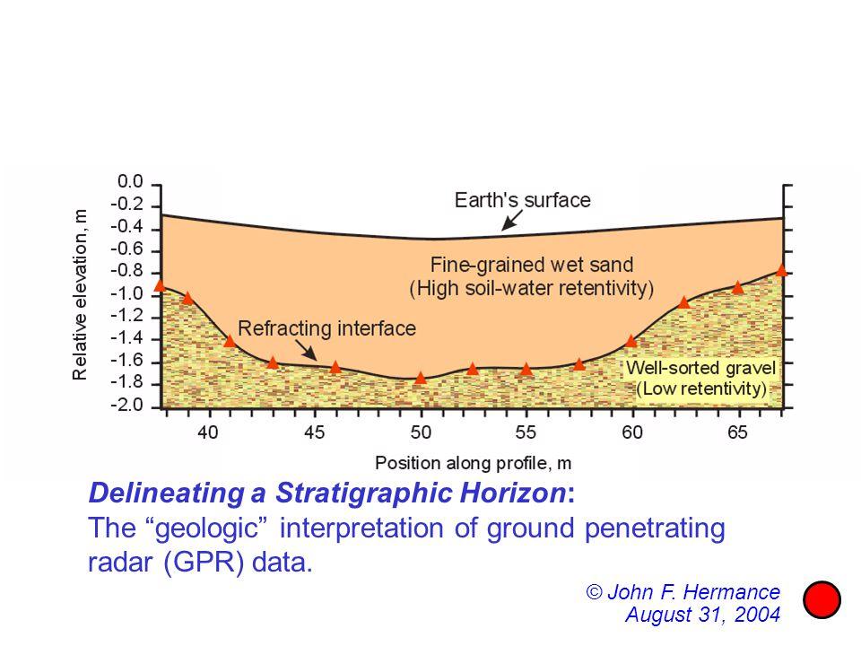 Delineating a Stratigraphic Horizon: The geologic interpretation of ground penetrating radar (GPR) data.