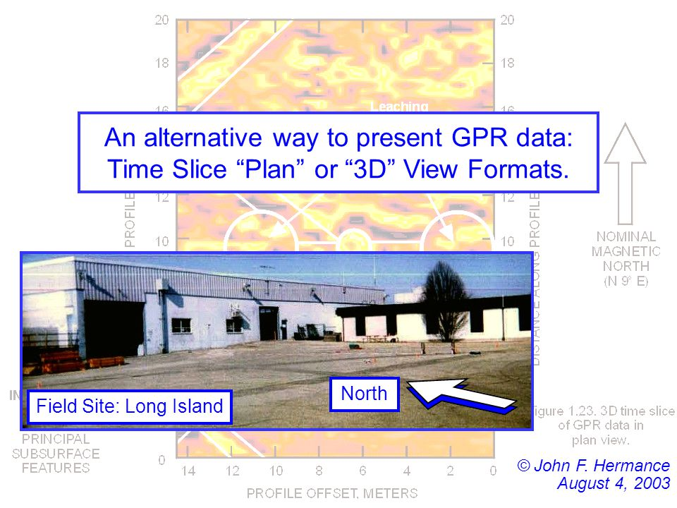 """An alternative way to present GPR data: Time Slice """"Plan"""" or """"3D"""" View Formats. © John F. Hermance August 4, 2003 Field Site: Long Island North"""