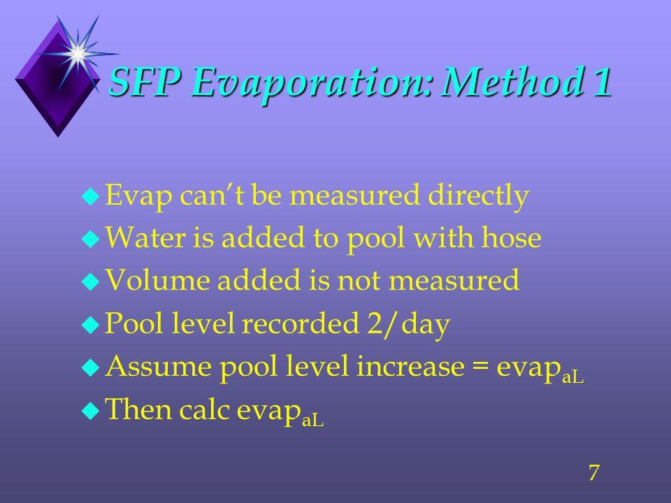 7 SFP Evaporation: Method 1 u Evap can't be measured directly u Water is added to pool with hose u Volume added is not measured u Pool level recorded 2/day u Assume pool level increase = evap aL u Then calc evap aL