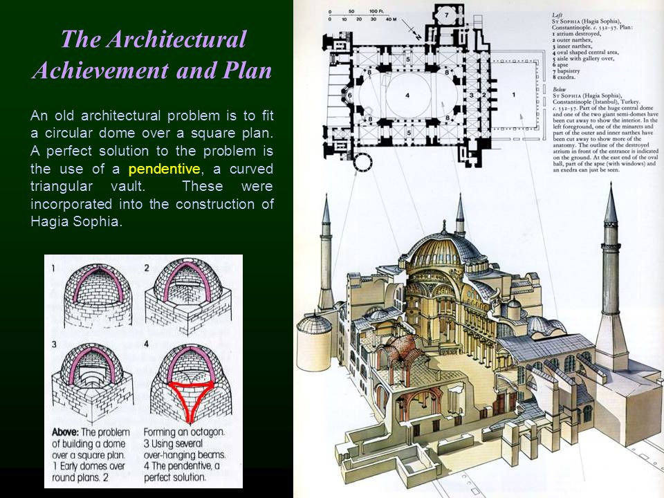 The Architectural Achievement and Plan An old architectural problem is to fit a circular dome over a square plan.