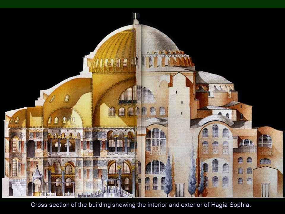 Cross section of the building showing the interior and exterior of Hagia Sophia.