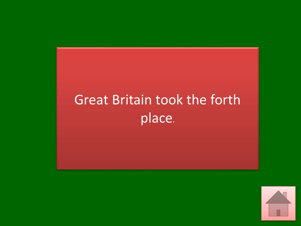 Great Britain took the forth place.
