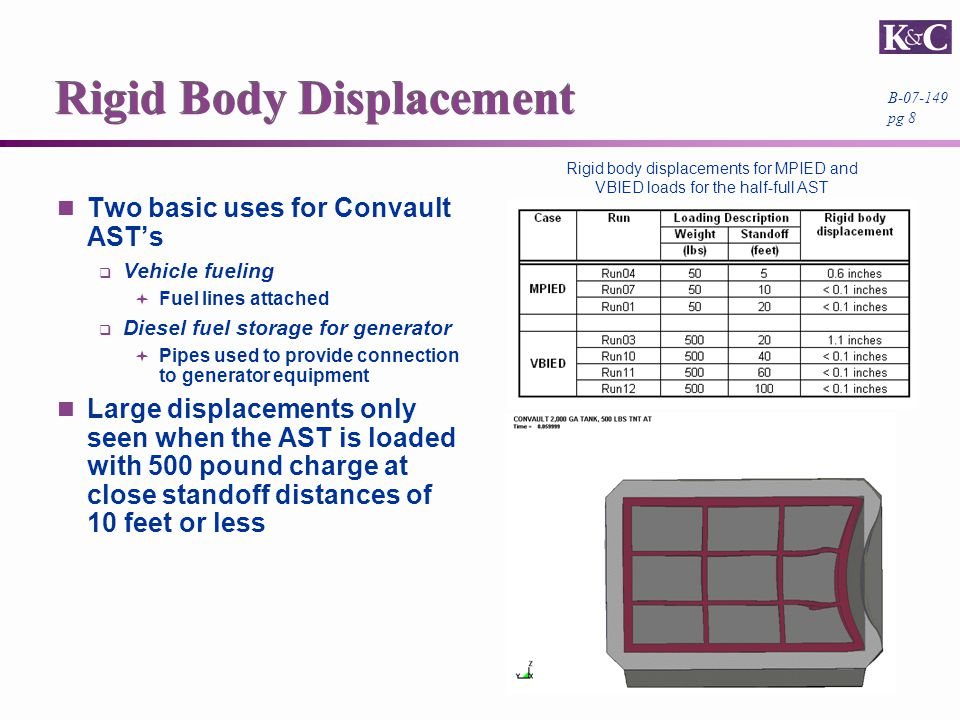 B-07-149 pg 8 Rigid Body Displacement Two basic uses for Convault AST's  Vehicle fueling  Fuel lines attached  Diesel fuel storage for generator 