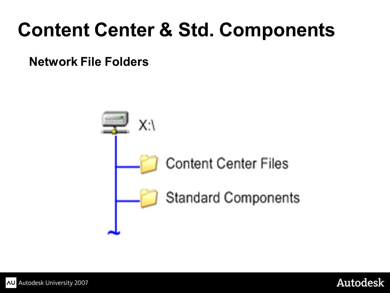 Network File Folders Content Center & Std. Components