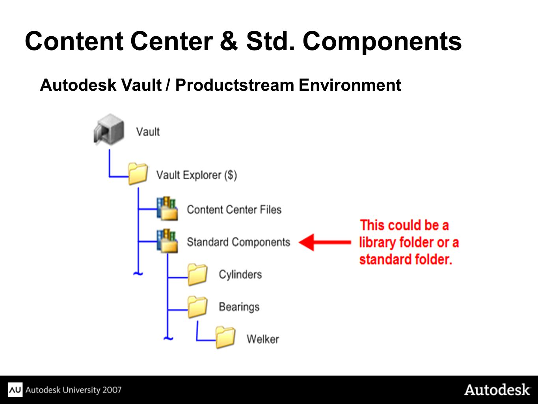 Autodesk Vault / Productstream Environment Content Center & Std. Components