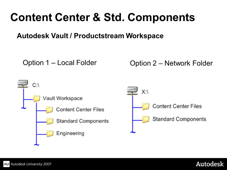 Autodesk Vault / Productstream Workspace Content Center & Std.