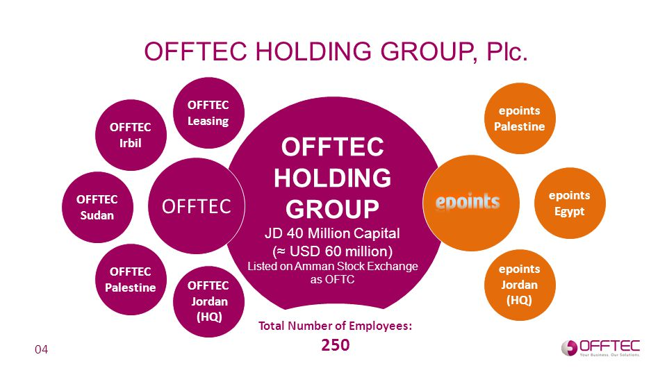 OFFTEC HOLDING GROUP JD 40 Million Capital (≈ USD 60 million) Listed on Amman Stock Exchange as OFTC OFFTEC Jordan (HQ) OFFTEC HOLDING GROUP, Plc.