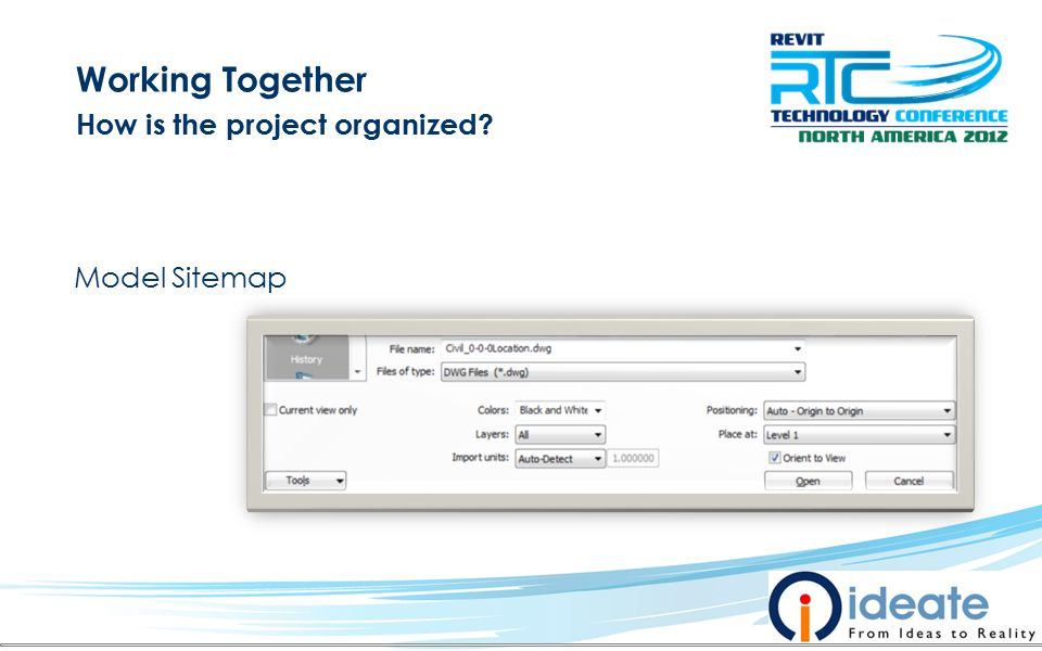 Working Together How is the project organized Model Sitemap