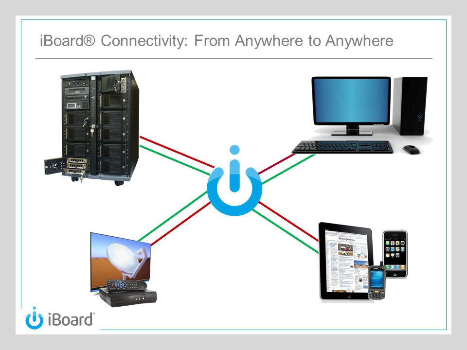 iBoard® Connectivity: From Anywhere to Anywhere