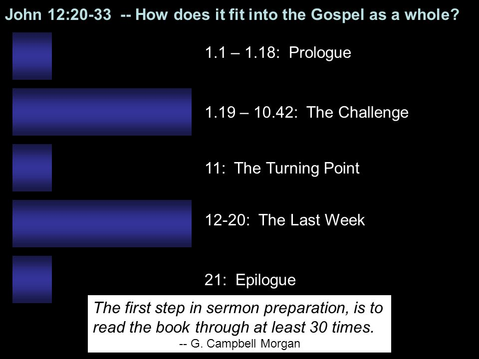 John 12:20-33 -- How does it fit into the Gospel as a whole.