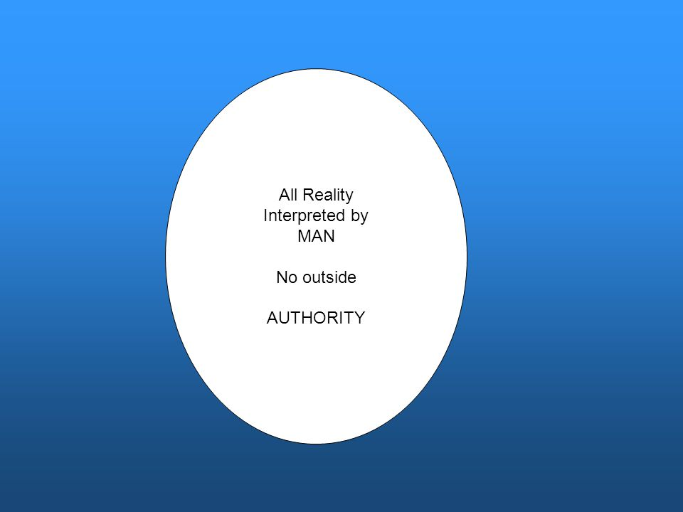 All Reality Interpreted by MAN No outside AUTHORITY