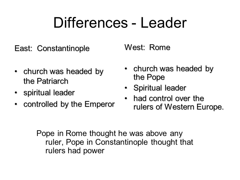 Differences - Leader East: Constantinople church was headed by the Patriarchchurch was headed by the Patriarch spiritual leaderspiritual leader contro