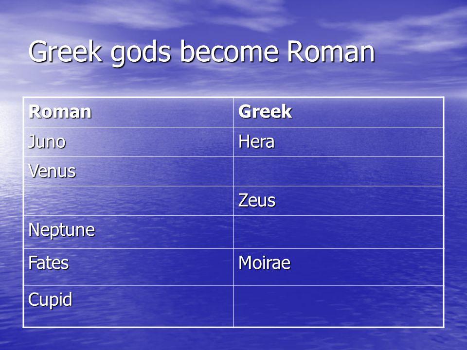 Greek gods become Roman RomanGreek JunoHera Venus Zeus Neptune FatesMoirae Cupid