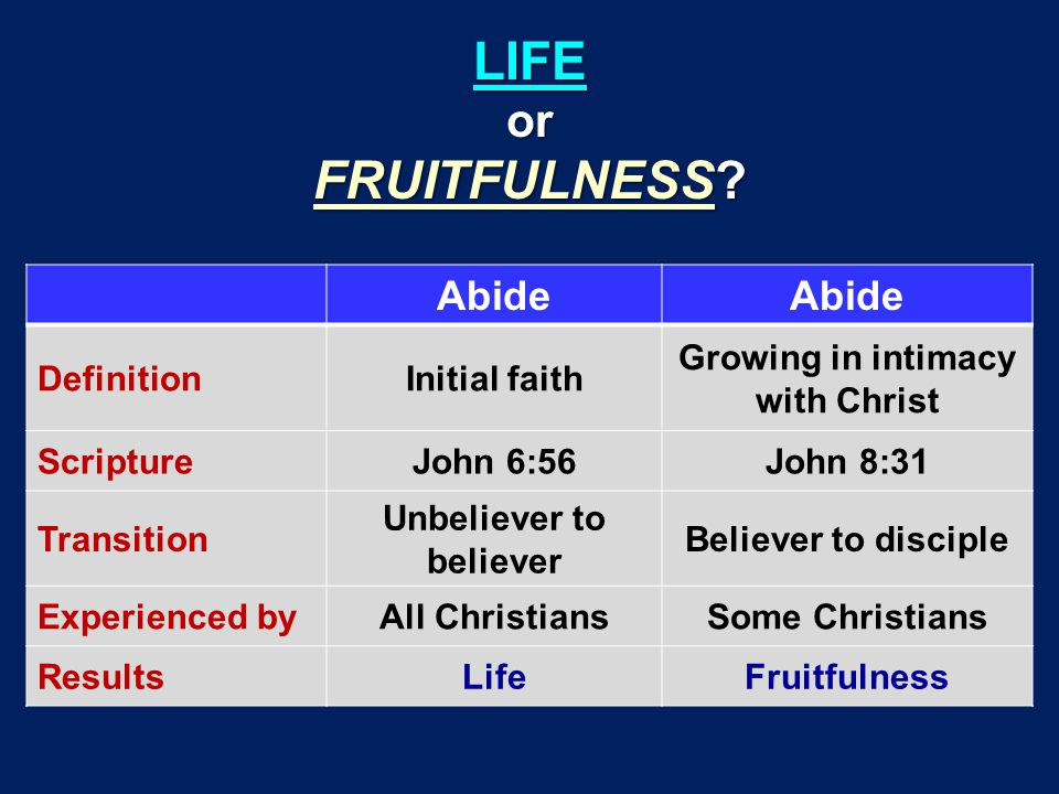 Abide DefinitionInitial faith Growing in intimacy with Christ ScriptureJohn 6:56John 8:31 Transition Unbeliever to believer Believer to disciple Experienced byAll ChristiansSome Christians ResultsLifeFruitfulness LIFEor FRUITFULNESS?