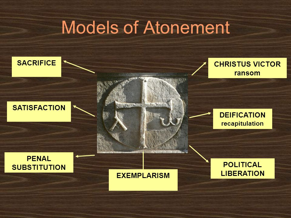 Models of Atonement SATISFACTION PENAL SUBSTITUTION SACRIFICE EXEMPLARISM CHRISTUS VICTOR ransom DEIFICATION recapitulation POLITICAL LIBERATION