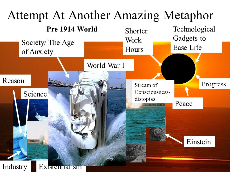Attempt At Another Amazing Metaphor Reason Science Industry Shorter Work Hours Technological Gadgets to Ease Life Peace World War I Einstein Existenti