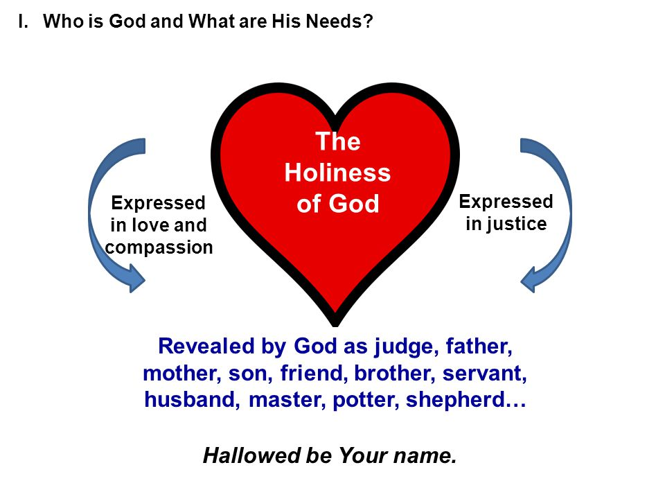 Revealed by God as judge, father, mother, son, friend, brother, servant, husband, master, potter, shepherd… The Holiness of God Expressed in love and compassion Expressed in justice I.Who is God and What are His Needs.