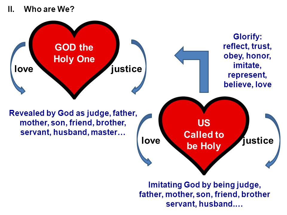 Revealed by God as judge, father, mother, son, friend, brother, servant, husband, master… GOD the Holy One lovejustice Imitating God by being judge, f