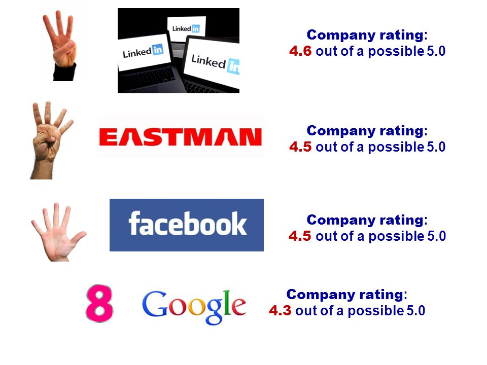 Company rating : 4.6 out of a possible 5.0 Company rating : 4.5 out of a possible 5.0 Company rating : 4.5 out of a possible 5.0 Company rating : 4.3
