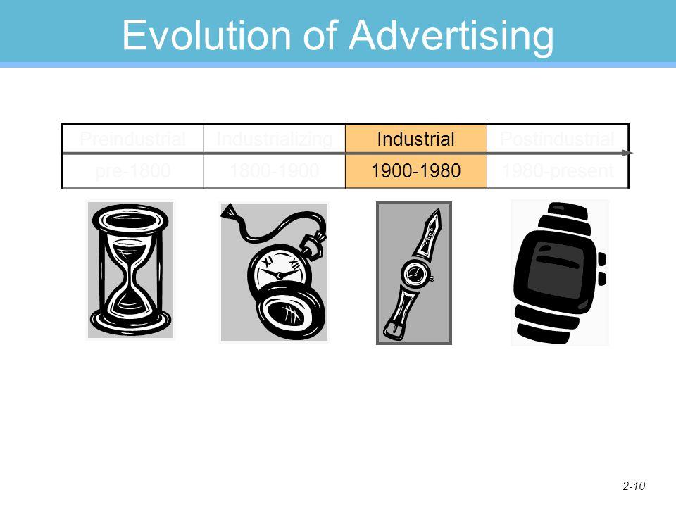 2-10 Evolution of Advertising PreindustrialIndustrializingIndustrialPostindustrial pre-18001800-19001900-19801980-present