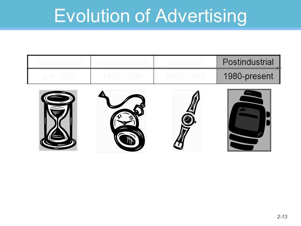 2-13 Evolution of Advertising PreindustrialIndustrializingIndustrialPostindustrial pre-18001800-19001900-19801980-present