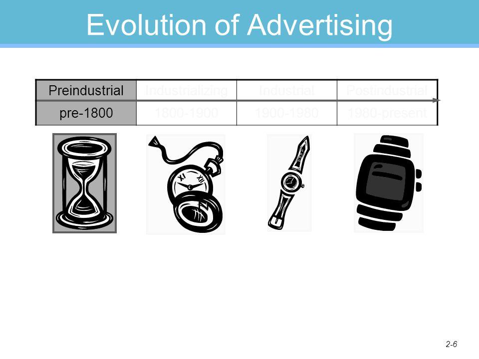 2-6 Evolution of Advertising PreindustrialIndustrializingIndustrialPostindustrial pre-18001800-19001900-19801980-present z