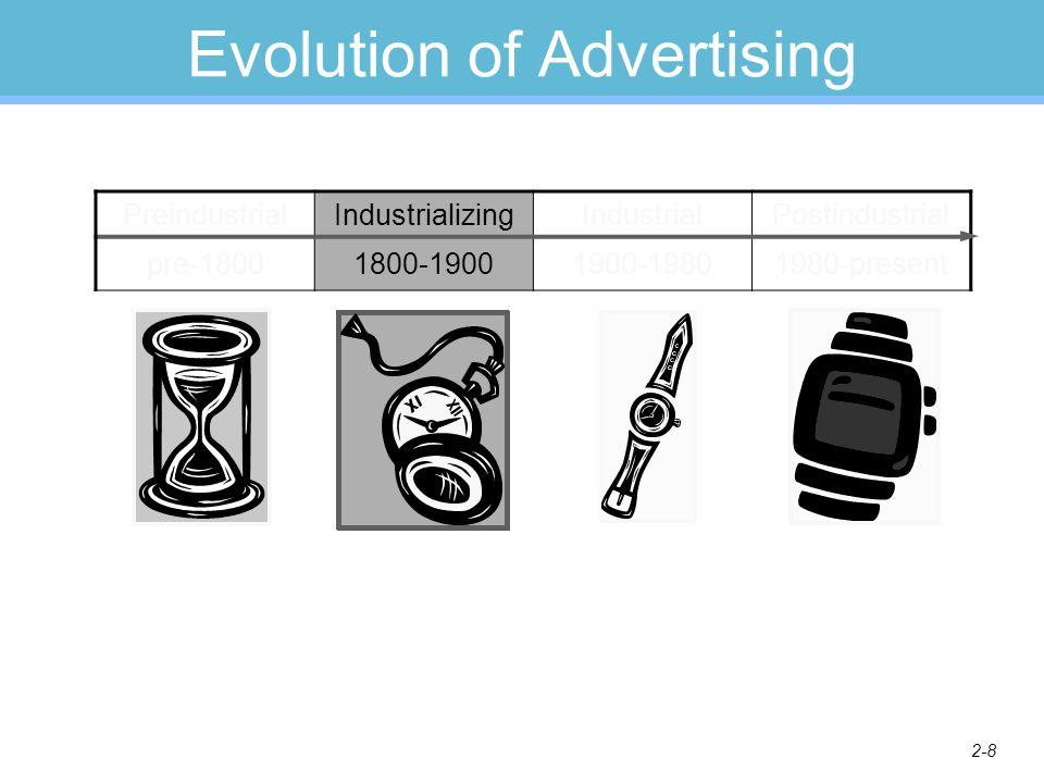 2-8 Evolution of Advertising PreindustrialIndustrializingIndustrialPostindustrial pre-18001800-19001900-19801980-present