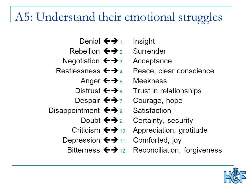 A5: Understand their emotional struggles Denial  Rebellion  Negotiation  Restlessness  Anger  Distrust  Despair  Disappointment  Doubt  Criticism  Depression  Bitterness  1.