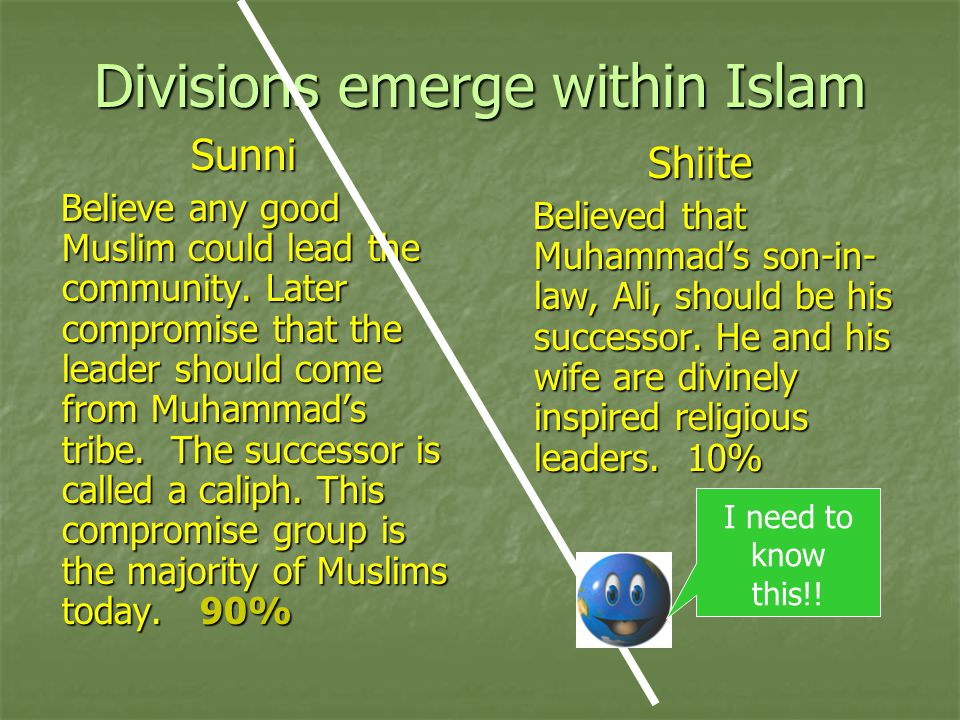 Divisions emerge within Islam Sunni Believe any good Muslim could lead the community. Later compromise that the leader should come from Muhammad's tri