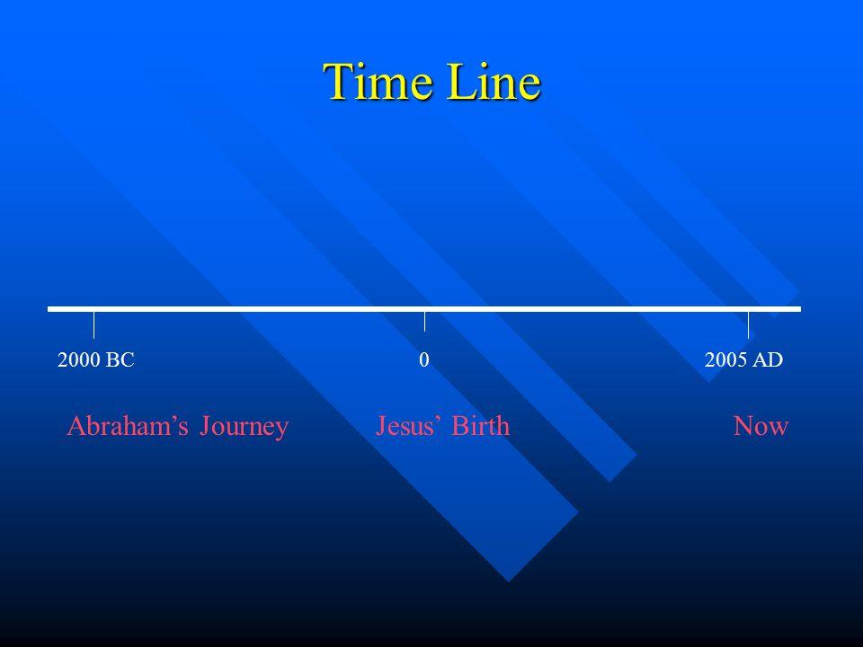 Time Line 2000 BC 0 2005 AD Abraham's Journey Jesus' Birth Now
