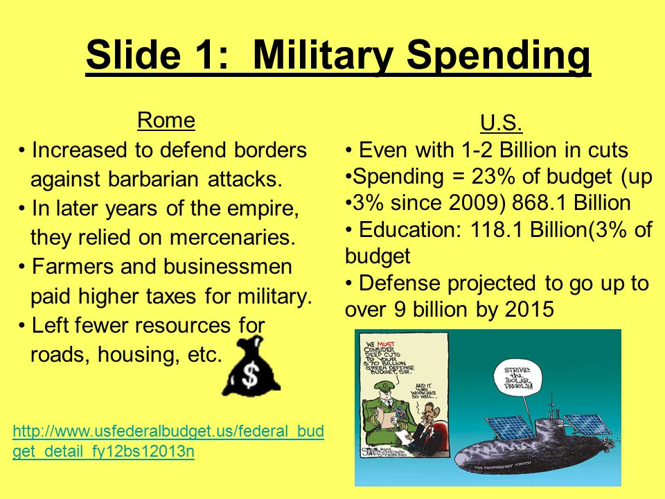 Slide 1: Military Spending Rome Increased to defend borders against barbarian attacks.