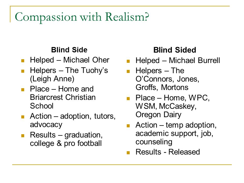 Compassion with Realism? Blind Side Helped – Michael Oher Helpers – The Tuohy's (Leigh Anne) Place – Home and Briarcrest Christian School Action – ado