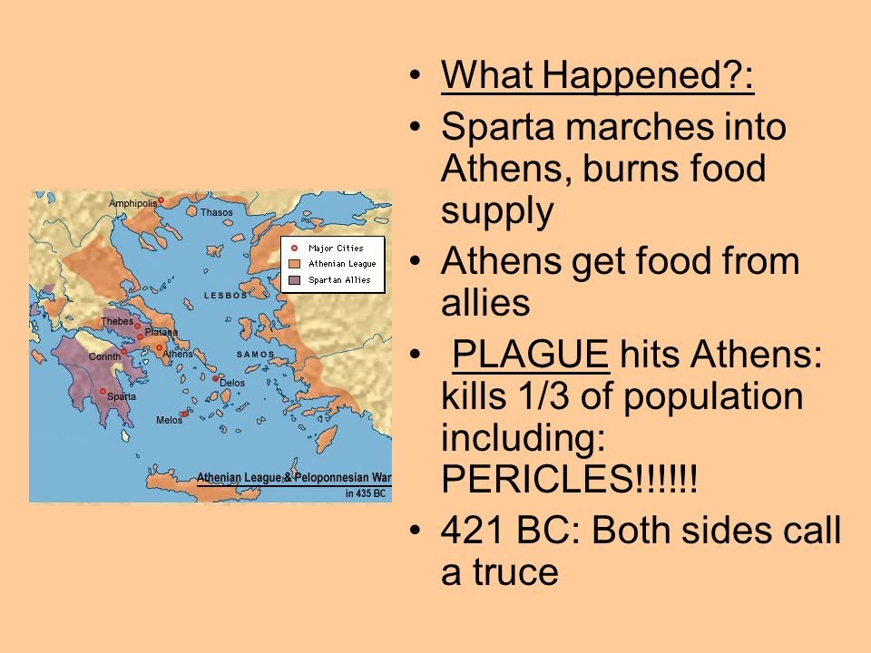 What Happened : Sparta marches into Athens, burns food supply Athens get food from allies PLAGUE hits Athens: kills 1/3 of population including: PERICLES!!!!!.