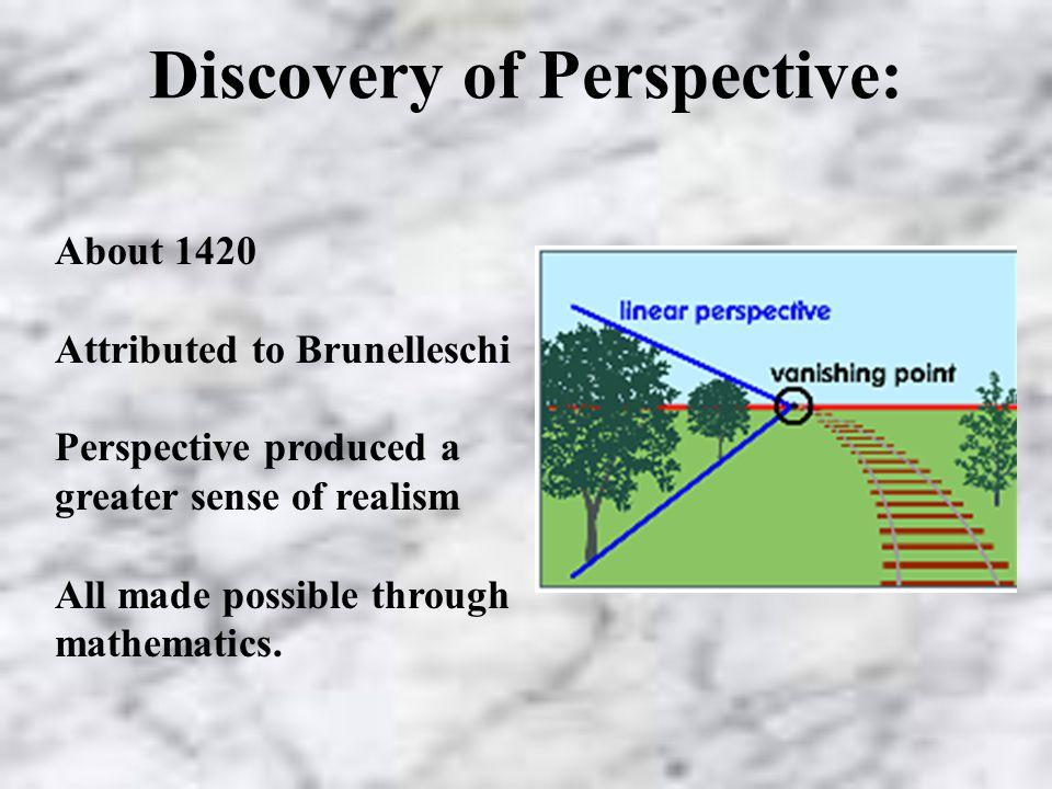 2. Perspective Perspective. Perspective . Perspective.