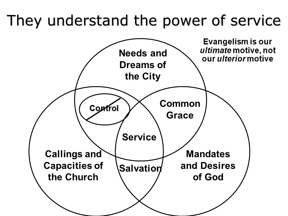 Needs and Dreams of the City Mandates and Desires of God Callings and Capacities of the Church Common Grace Salvation Service Control Evangelism is our ultimate motive, not our ulterior motive They understand the power of service
