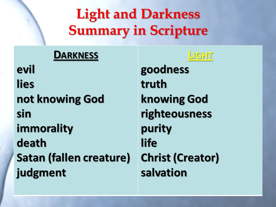 Light and Darkness Summary in Scripture D ARKNESS evillies not knowing God sinimmoralitydeath Satan (fallen creature) judgment L IGHT goodnesstruth kn