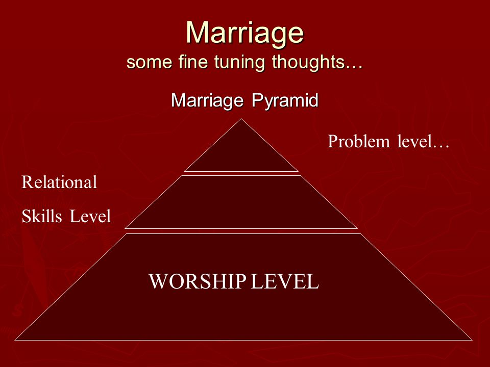 Marriage some fine tuning thoughts… Worship… o o Mark 12:28-34 (The greatest commandment) o o How you love your spouse and neighbor is reflected in your love of God.