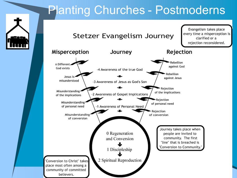 Planting Churches - Postmoderns