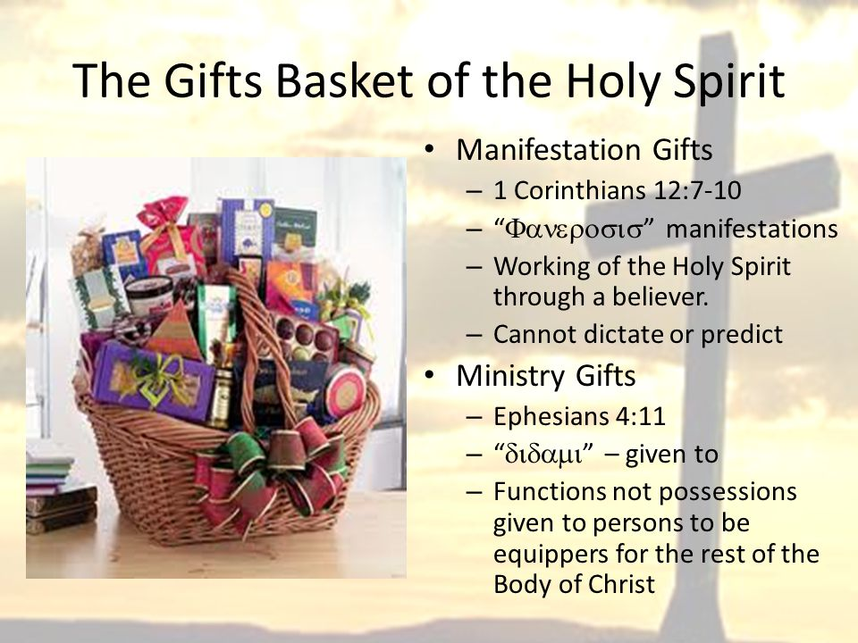 The Gifts Basket of the Holy Spirit Manifestation Gifts – 1 Corinthians 12:7-10 –  manifestations – Working of the Holy Spirit through a believer.