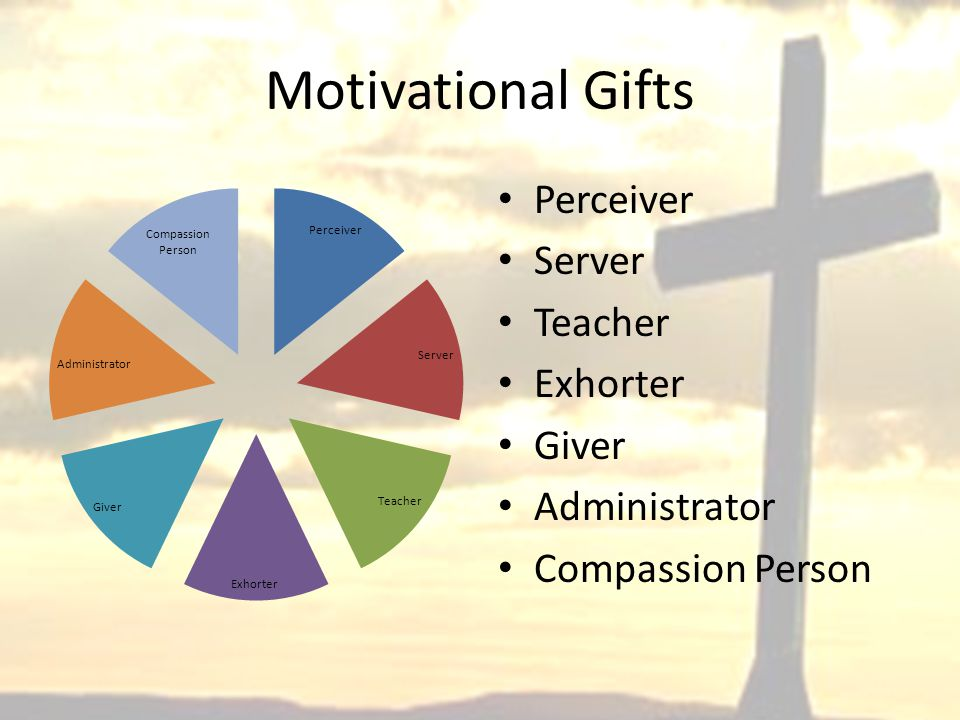 Motivational Gifts Perceiver Server Teacher Exhorter Giver Administrator Compassion Person