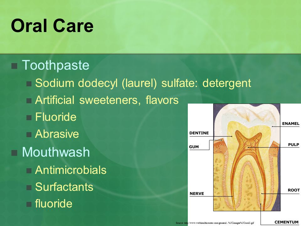 Oral Care Toothpaste Sodium dodecyl (laurel) sulfate: detergent Artificial sweeteners, flavors Fluoride Abrasive Mouthwash Antimicrobials Surfactants